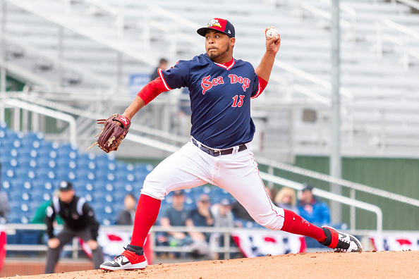 #RedSox Add Top Pitching Prospect Darwinzon Hernandez to Active Roster Ahead of Game 2 of Doubleheader Against Tigers