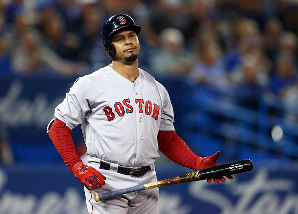Red Sox Non-Tender Marco Hernandez and JoshOsich
