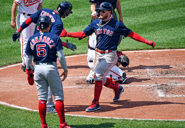 Alex Verdugo, J.D. Martinez, Rafael Devers combine for 6 homers as Red Sox tee off on Orioles, 14-9, to complete sweep and pick up sixth straightwin